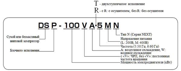 Кодировка в названии безмасляных винтовых компрессоров Hitachi