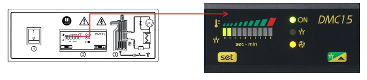 Панель управления на базе контроллера DMC 15